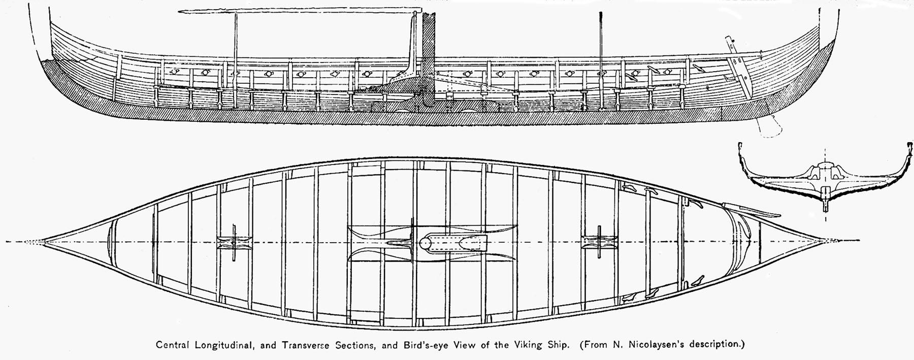 gokstad viking longship the model shipwright rh themodelshipwright com Schooner Schematic Drawing 2002 Tracker Boat Schematics
