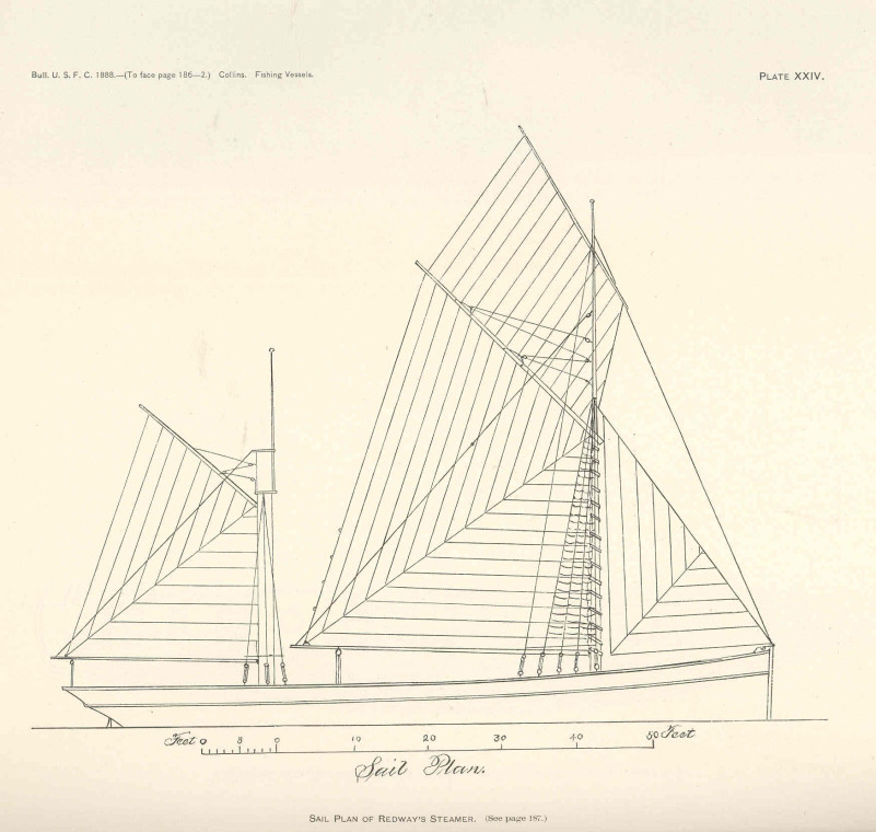 sail, plan, steam-powered, fishing, trawler, designed, W.E. Redway