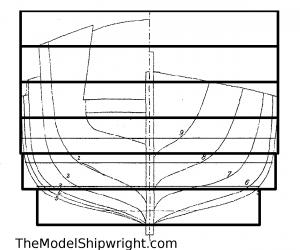 Plank thickness, Ship model, Arab, Sambouk, dhow, scratch-building, solid hull, bread-and-butter, François-Edmond Pâris. Souvenirs de marine