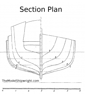 Ship model, Arab, Sambouk, dhow, scratch-building, solid hull, bread-and-butter, section plan, templates