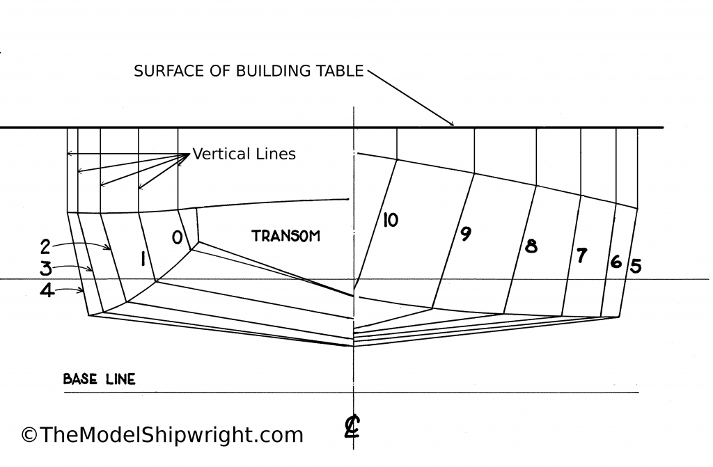 baseline, sheer, bulkhead legs, scratch-building, ship model, plank-on-bulkhead, method, Skipjack, E.C. Collier, Chesapeake Bay, Oyster dredge