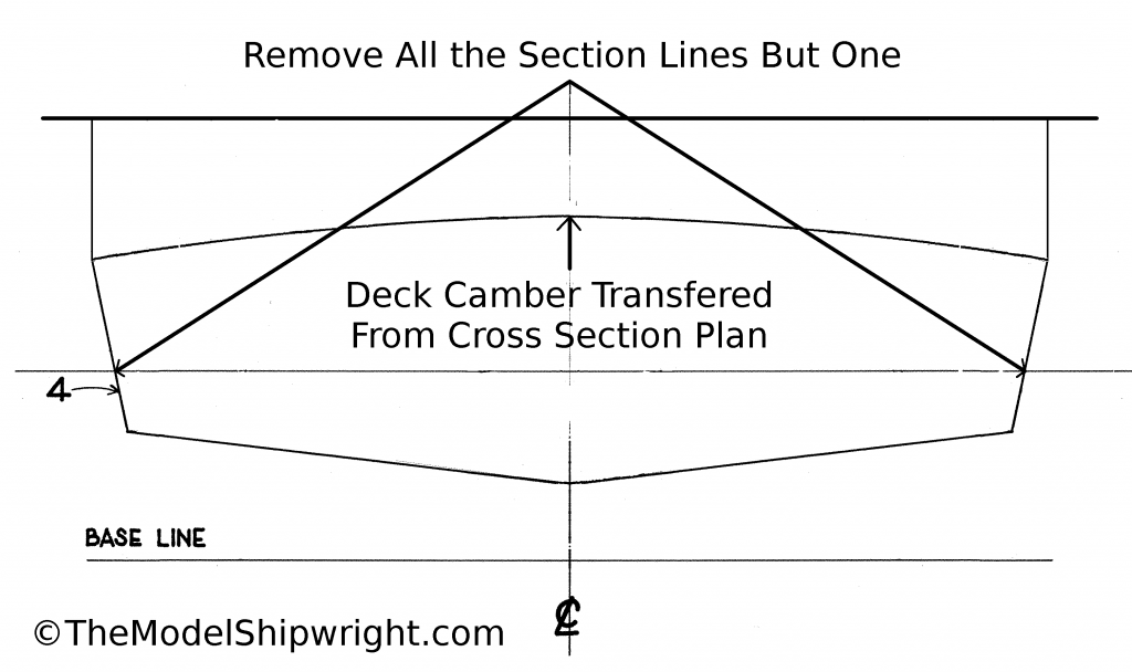 remove lines, section plan, scratch-building, ship model, plank-on-bulkhead, method, Skipjack, E.C. Collier, Chesapeake Bay, Oyster dredge