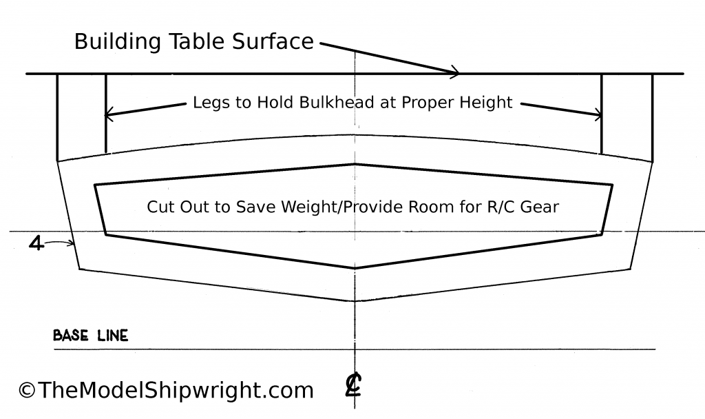 bulkhead legs, scratch-building, ship model, plank-on-bulkhead, method, Skipjack, E.C. Collier, Chesapeake Bay, Oyster dredge