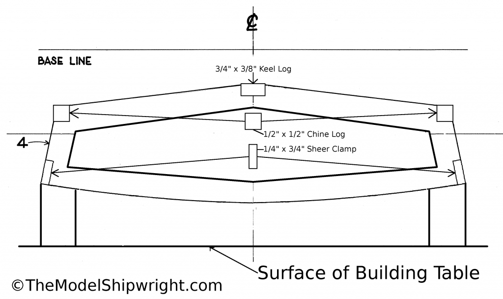 keel, chine logs, sheer clamps, scratch-building, ship model, plank-on-bulkhead, method, Skipjack, E.C. Collier, Chesapeake Bay, Oyster dredge