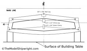 keel, chine logs, sheer clamps, scratch-building, ship model, plank-on-bulkhead, method, Skipjack, E.C. Collier, Chesapeake Bay, Oyster dredge