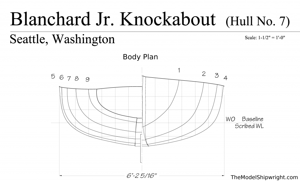 Body plan, Free ship plans, sailboat, day-sailing, Blanchard, Junior Knockabout, steam-bent, frame, depression-era