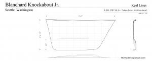 Keel plan, Free ship plans, sailboat, day-sailing, Blanchard, Junior Knockabout, steam-bent, frame, depression-era