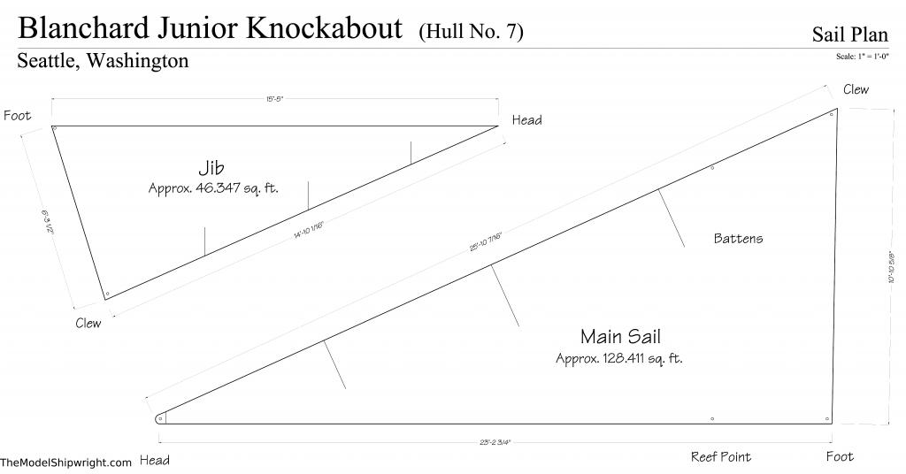 Sail plan, Free ship plans, sailboat, day-sailing, Blanchard, Junior Knockabout, steam-bent, frame, depression-era