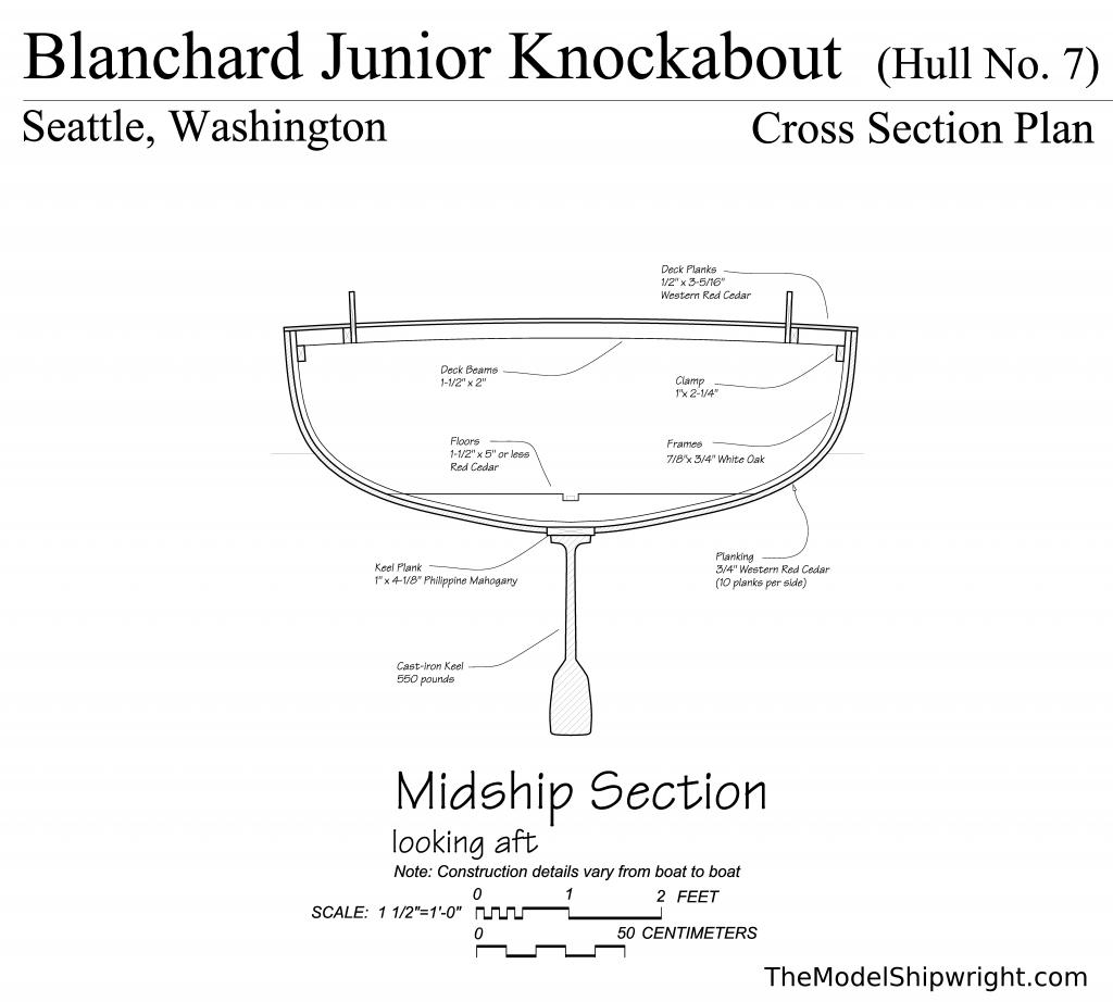 Cross section plan, Free ship plans, sailboat, day-sailing, Blanchard, Junior Knockabout, steam-bent, frame, depression-era
